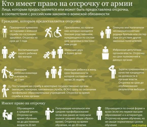 Гражданам РФ, имеющим ребенка-инвалида, предлагают предоставить отсрочку от призыва на военную службу независимо от возраста ребенка