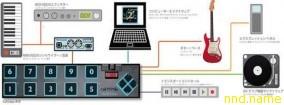 KeyWorx и SoftStep: управление компьютером ногами