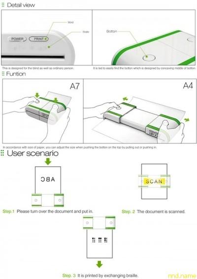 Концепт принтера и сканера SimCheong от дизайнера Киунг-хо Джанга
