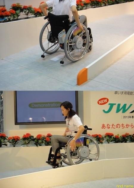 Сервопривод JWX-2 от Yamaha Motor