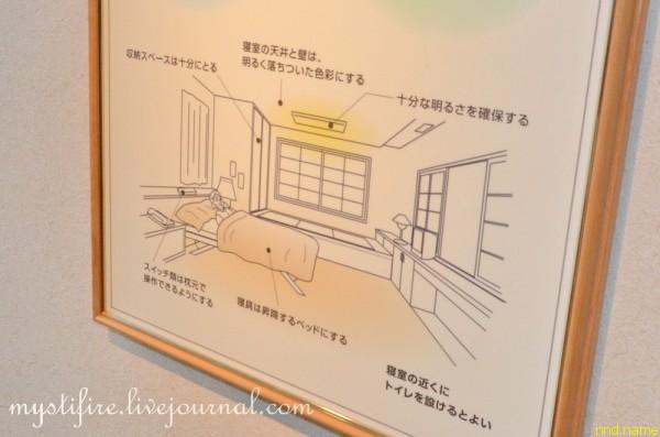11. На схеме - традиционная японская спальня с окнами-седзи