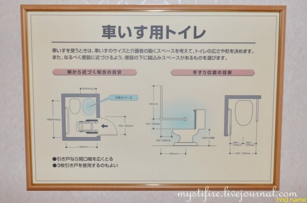 17. Схема туалетной комнаты