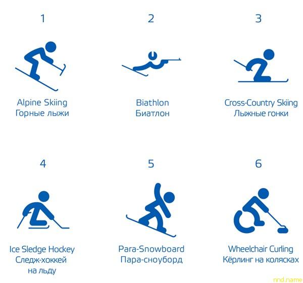 На презентации Паралимпийских игр представлены паралимпийские пиктограммы