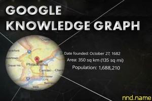 Google поможет пользователям узнать всю правду о болезнях