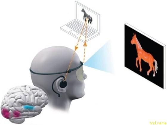 Звуковые очки vOICe смогут вернуть зрение