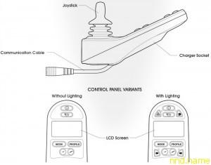 Электроколяска Zenit 4000