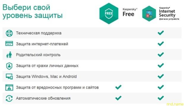 Касперский выпустил бесплатный антивирус Free