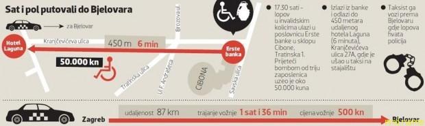 Дерзко: в Хорватии колясочник ограбил банк
