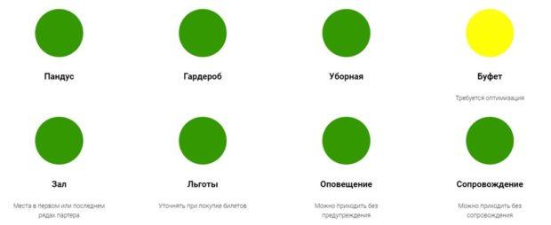 Театр начинается с пандуса - Минск