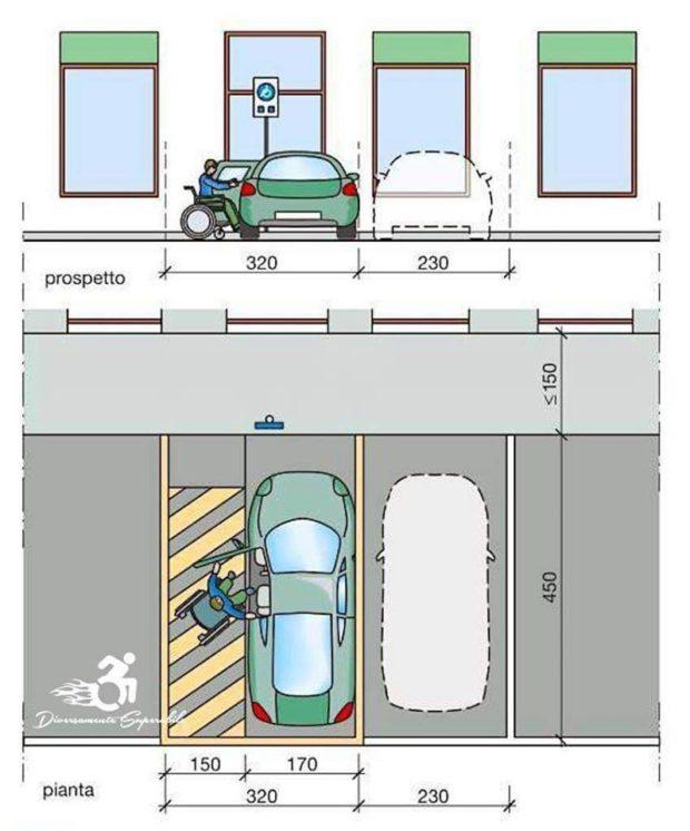 В Беларуси появятся новые дорожные знаки и дополнительная разметка