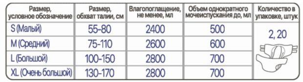 «МедЛен» является единственным производителем подгузников для взрослых в Беларуси