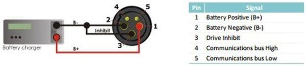 Полярность подключения пинов на пульте электроколяски