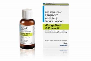 Данные за 2 года для Evrysdi (Risdiplam)